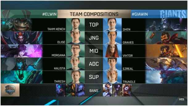 Elements vs. Giants Picks