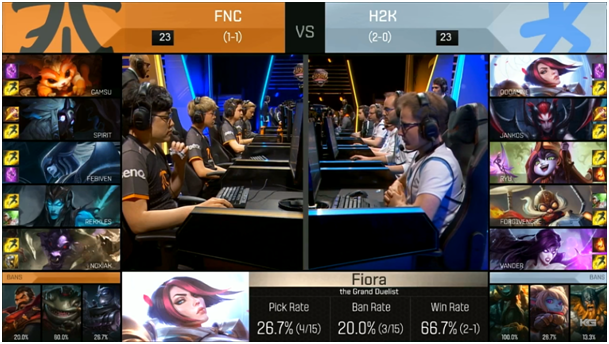 Fnatic vs. H2k Picks